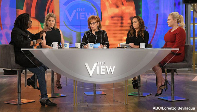 'The View' Episode Guide (Jan. 12): Helen Mirren; Donald Sutherland; Wendy Williams